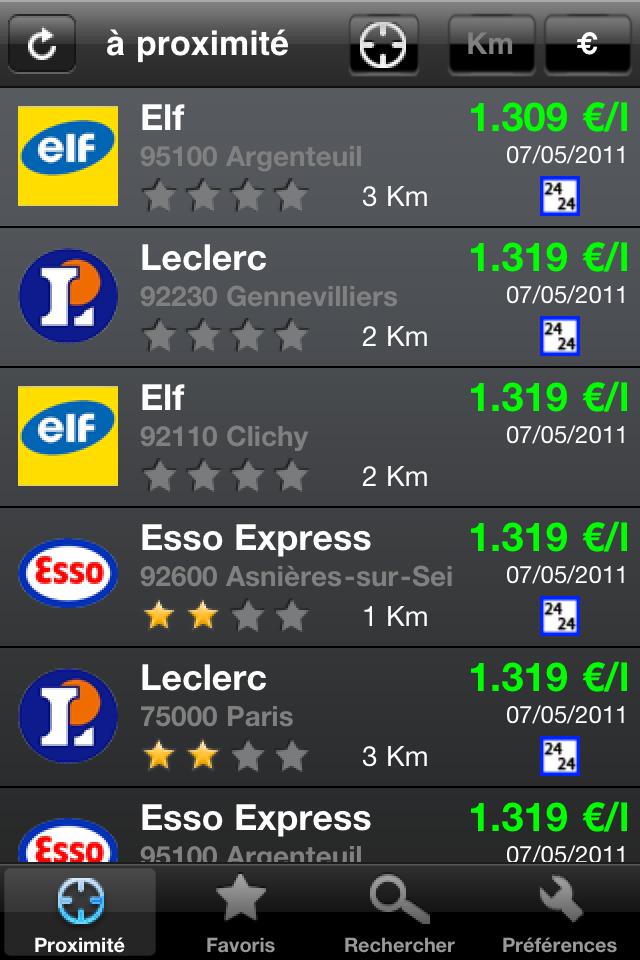 Accueil 4 codes à gagner VeryCarbu (1,59€) : savoir où acheter son essence le moins cher !