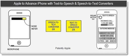Reconnaissance vocale brevet [Video] Un concept de reconnaissance vocale dans iOS5