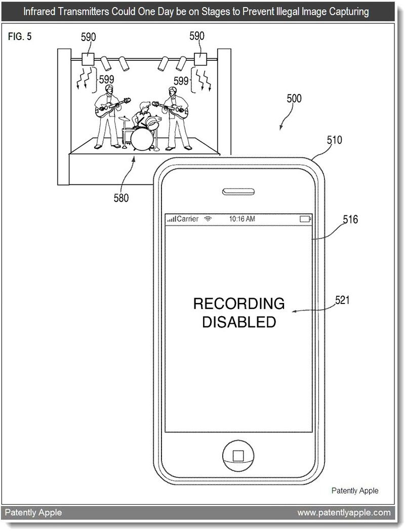 Brevet infrarouge 1 Apple dépose un brevet sur le transmission dinformation par infrarouges