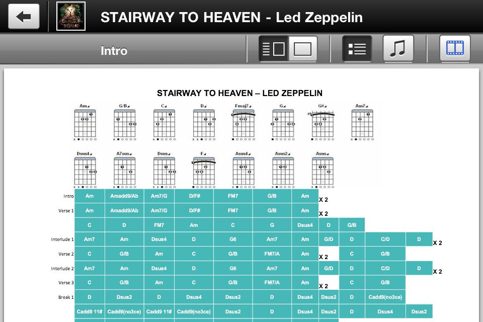 IMG 1197 [Test] CoachGuitar, jouez de la guitare à tous les niveaux (gratuit)