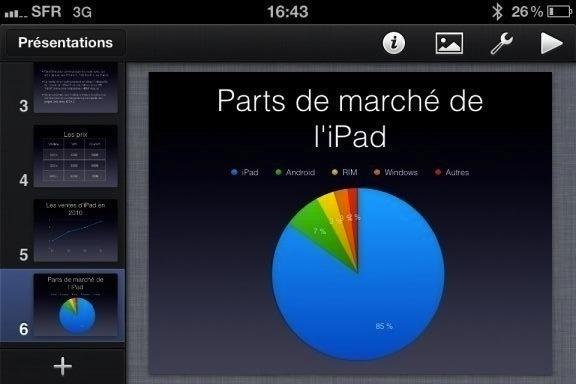 Image keynote 14 Test de iWork 1/3   Keynote, créer des diaporamas de qualité sur iPhone (7,99€)