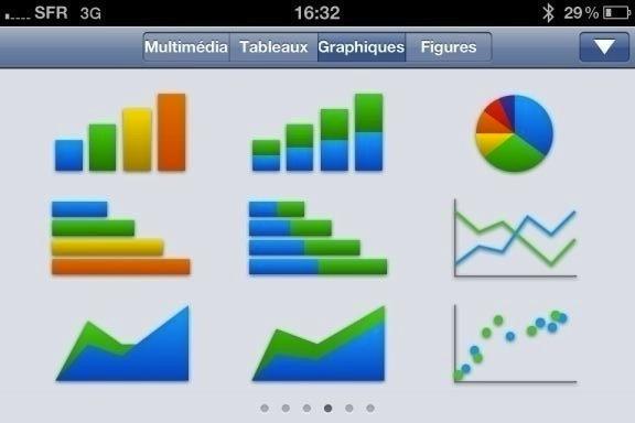 Image keynote 9 Test de iWork 1/3   Keynote, créer des diaporamas de qualité sur iPhone (7,99€)