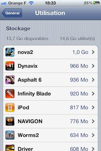 Stockage iOS 5 iOS 5 : visualiser son espace libre et les tailles de vos applications