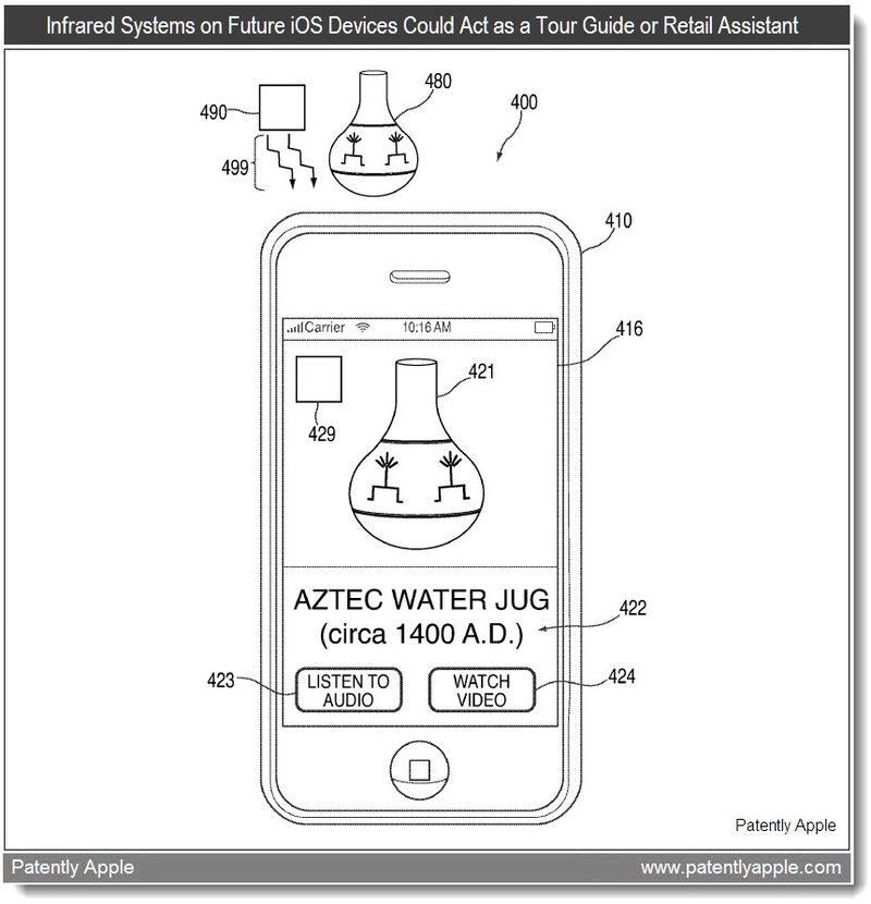 brevet infrarouge 2 Apple dépose un brevet sur le transmission dinformation par infrarouges