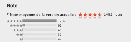 Avis MAS Lion Mac OSX Lion : 1 million de téléchargements sur le Mac App Store en 24h