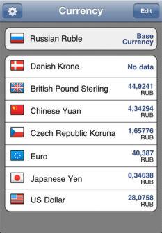 Currency go Les bons plans de lApp Store ce dimanche 17 juillet 2011