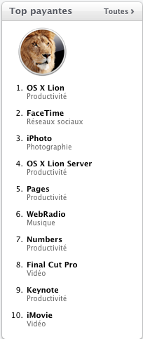 Lion Top Payant Mac OSX Lion : 1 million de téléchargements sur le Mac App Store en 24h