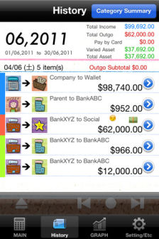 iMoneyFlow [Màj] Les bons plans de lApp Store ce lundi 18 juillet 2011