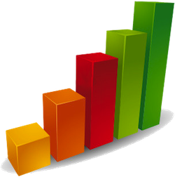 image statistiques Statistiques : Chaque terminal iOS contiendrait en moyenne 100$ de contenu