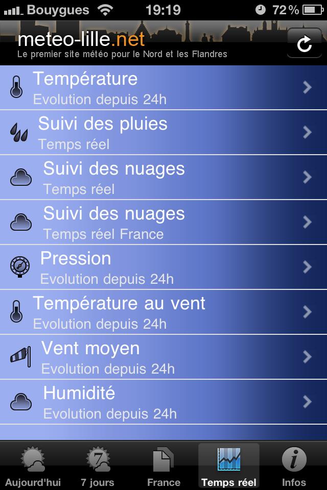 test cardi onglet tps reel [Test] Appli Météo Cardiweb   Les applications références de la météo sur iPhone (gratuit)