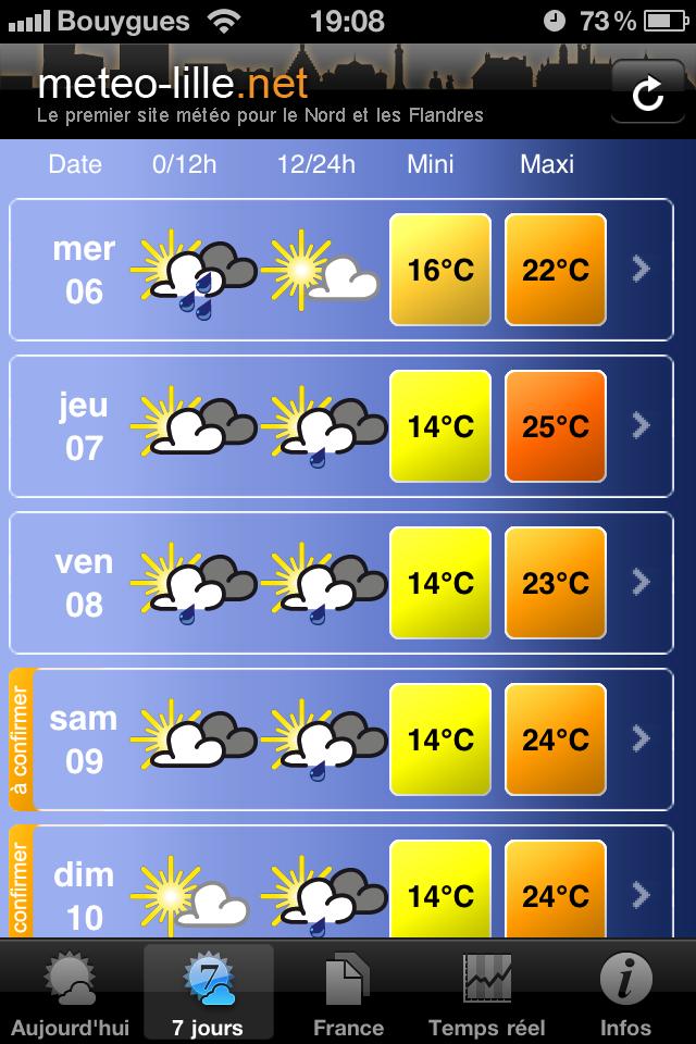 test cardi temps gobal [Test] Appli Météo Cardiweb   Les applications références de la météo sur iPhone (gratuit)