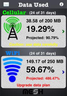 Data used Les bons plans de lApp Store ce mardi 23 août 2011