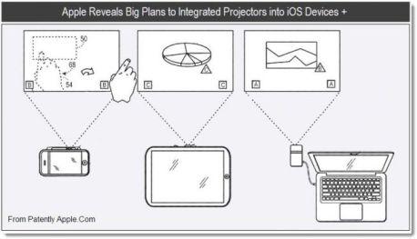 apple projector patent 1 aug 11 [Brevet] Et si liPhone 5 intégrait un pico projecteur ?