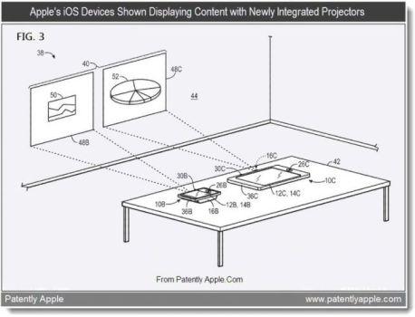 apple projector patent aug 11 [Brevet] Et si liPhone 5 intégrait un pico projecteur ?