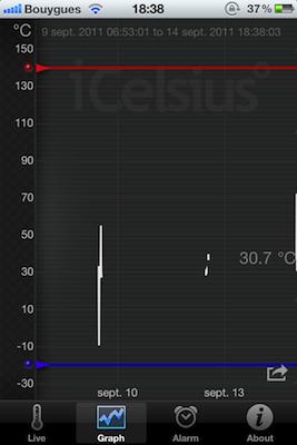 IMG 0487 [Test] iCelsius   Une sonde thermomètre ultra précise pour iDevice