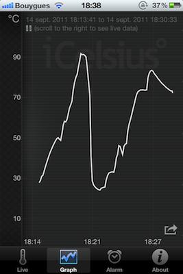 IMG 0488 [Test] iCelsius   Une sonde thermomètre ultra précise pour iDevice