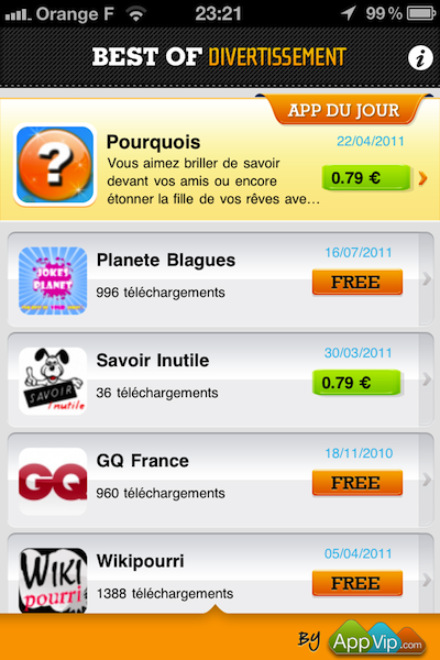 photo 1 Best Of Divertissement (gratuit) : une application qui opte pour le meilleur de lamusement !