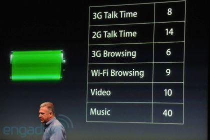 Batterie Apple présente liPhone 4S   Un iPhone 4 amélioré... mais qui ne vaut pas un iPhone 5 !