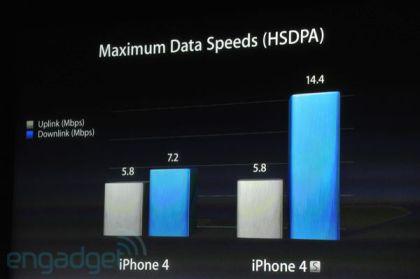Data Speed Apple présente liPhone 4S   Un iPhone 4 amélioré... mais qui ne vaut pas un iPhone 5 !
