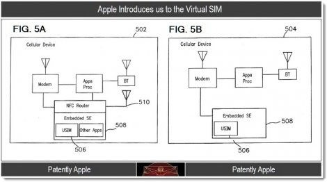 Brevet Apple Sim Les prochains iPhone sans carte SIM ?