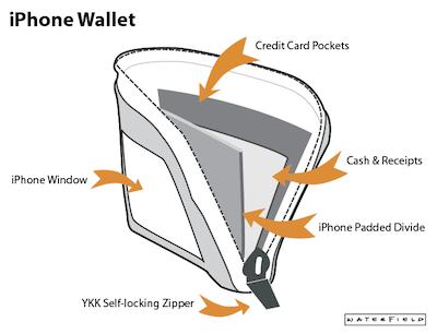 CcrsiPhoneWallet003 Concours: Un iPhone Wallet à gagner   Votre iPhone trouve sa place dans votre porte monnaie ! (30€)