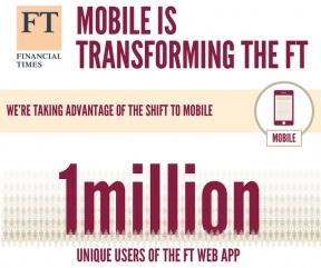 financial times utilisateurs LiPhone le matin, lordinateur la journée, et liPad le soir