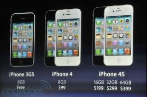 iphone2 300x198 liPhone 3GS gratuit en Suisse... Mais pas encore en France !