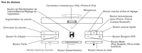 Capture d'écran 2011 12 15 à 19.43.44 Test de la station daccueil iHome iA100 pour iPhone et iPad (199€)