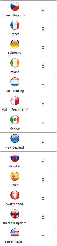 Capture d'écran 2011 12 23 à 23.52.08 Apple donne la liste des pays supportant iTunes Match