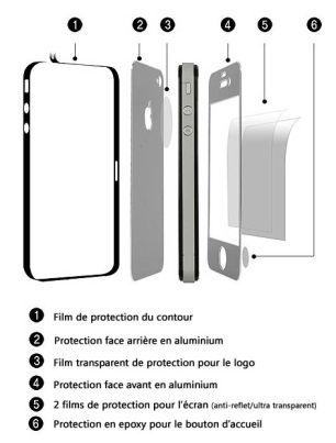 aluminize parts 2 Concours : Une protection SkinPlayer Aluminize pour iPhone 4 et 4S à gagner (44,95€)