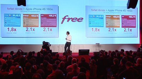 Free iPhone Tarifs Free Mobile : La Révolution du mobile est en marche !