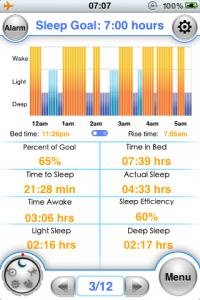 IMG 0561 200x300 Test de Motion X Sleep, analysez vos nuits et vos journées (0,79€)