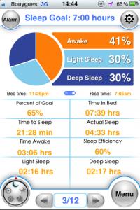 IMG 0570 200x300 Test de Motion X Sleep, analysez vos nuits et vos journées (0,79€)