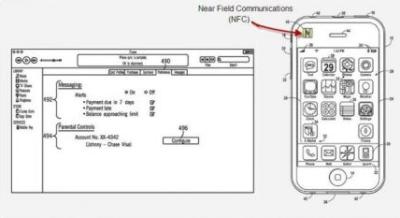 rumeur sem11 iWallet Les rumeurs de la semaine: AppStore, iTV, puce NFC...