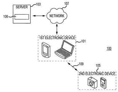 rumeur sem13 Siri Mac Les rumeurs de la semaine: iBank, iTV et iPhone 5...