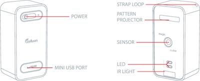 ClavierLAser 008 Concours : Un Clavier Virtuel Laser pour iPhone à gagner (141€)