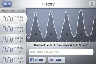 Stress doctor Les bons plans de lApp Store ce samedi 5 mai 2012
