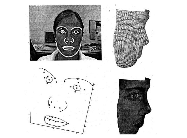 reconnaissane faciale du 2D au 3D1 Apple et la reconnaissance faciale en 3 dimensions