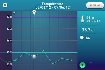 CcrsThermoDock 023 Concours  : Un ThermoDock à gagner, votre iPhone se transforme en thermomètre (79€)