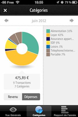 TestTinyWallet 013 Test de TinyWallet   Gérez votre argent en toute quiétude (0,79€)