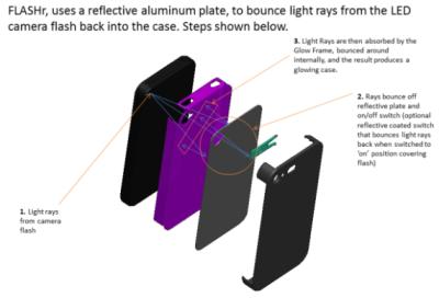 FLASHr fonctionnement FLASHr : Et liPhone sillumine !