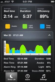 Sleep Time Les bons plans de lApp Store ce samedi 18 août 2012