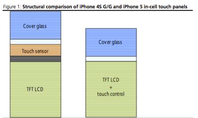 rumeur in cell Les rumeurs de la semaine: iOS 6, iPhone 5, iPad mini...