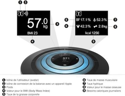 Ccrs TargetScale 013 Concours : Une balance connectée TargetScale à gagner (149€)