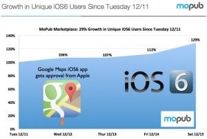 1 300x202 Quand Google Maps pousse les utilisateurs sous iOS6