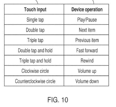 brevet ecran etient Un brevet pour utiliser son iPhone...écran éteint