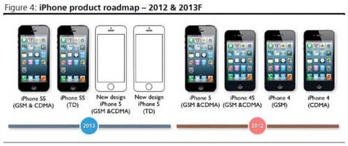 iphone 5 low1 500x210 L'iPhone « Low Cost » : finalement en version 4 pouces ?