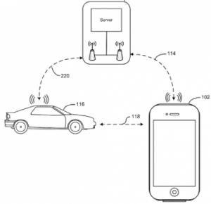 Brevet Apple Voiture 300x290 Apple : deux brevets iPhone/Voiture