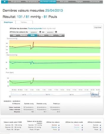 Test VitaDock 005 Test de VitaDock (gratuit) : lapp qui centralise les données de votre santé