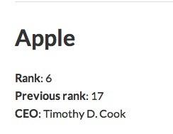 Apple Fortune 500 Apple rentre dans le cercle fermé du top 10 du classement Fortune 500